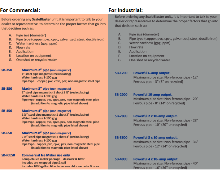commercial-industial-sizing-chart.png